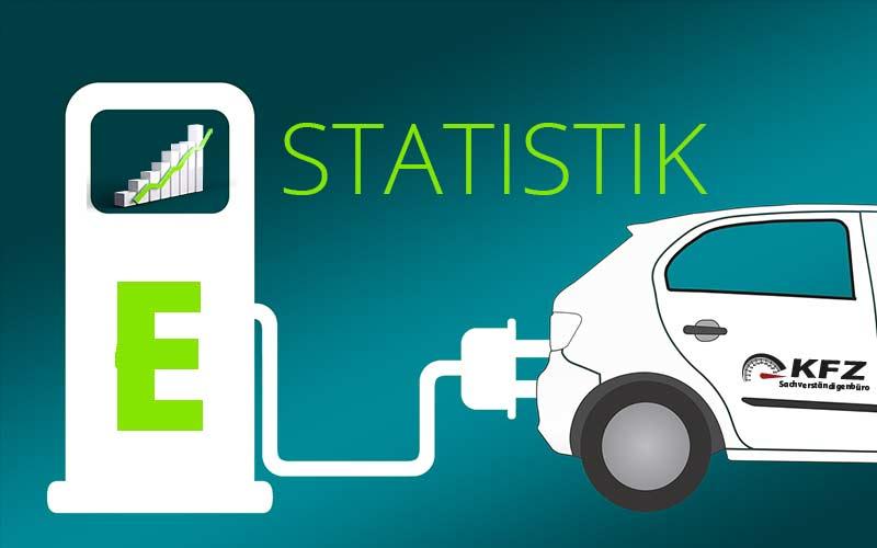 statistik-E-Mobilität-schweiz